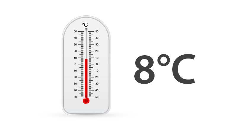 8 graders funktion
